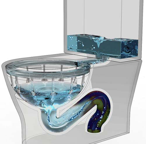 روش نصب سیفون توالت