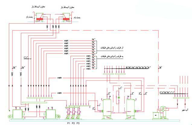 نقشه لوله کشی موتورخانه