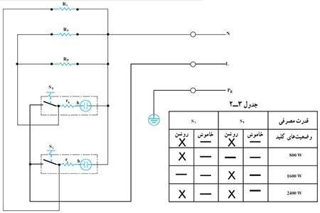 نقشه سیم کشی کلید بخاری برقی