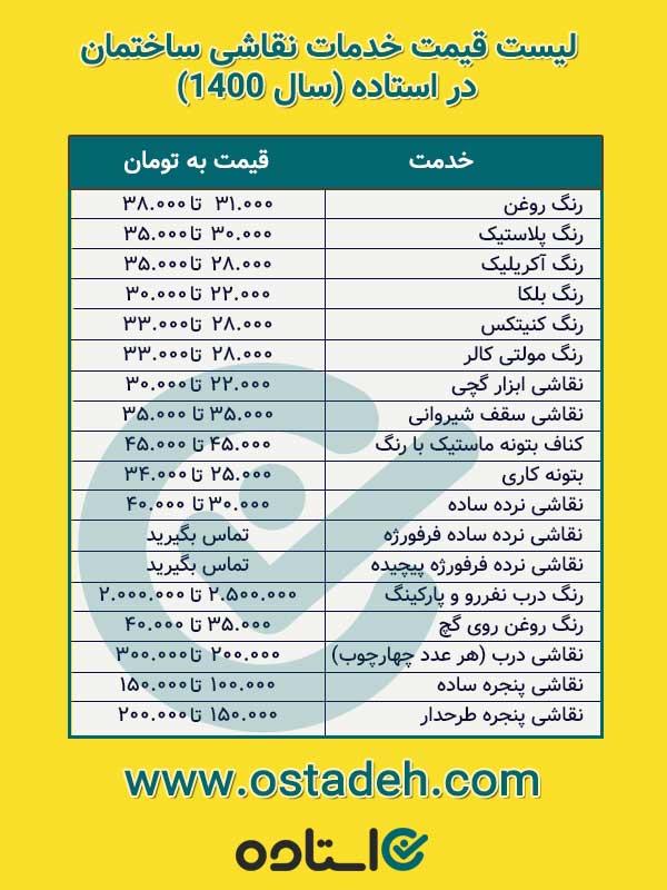 جدول قیمت نقاشی ساختمان